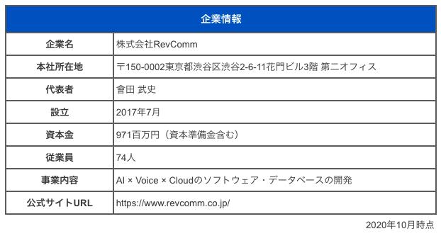株式会社RevComm