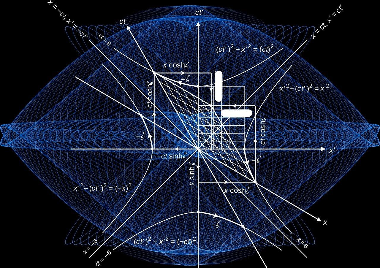 方程式のイメージ