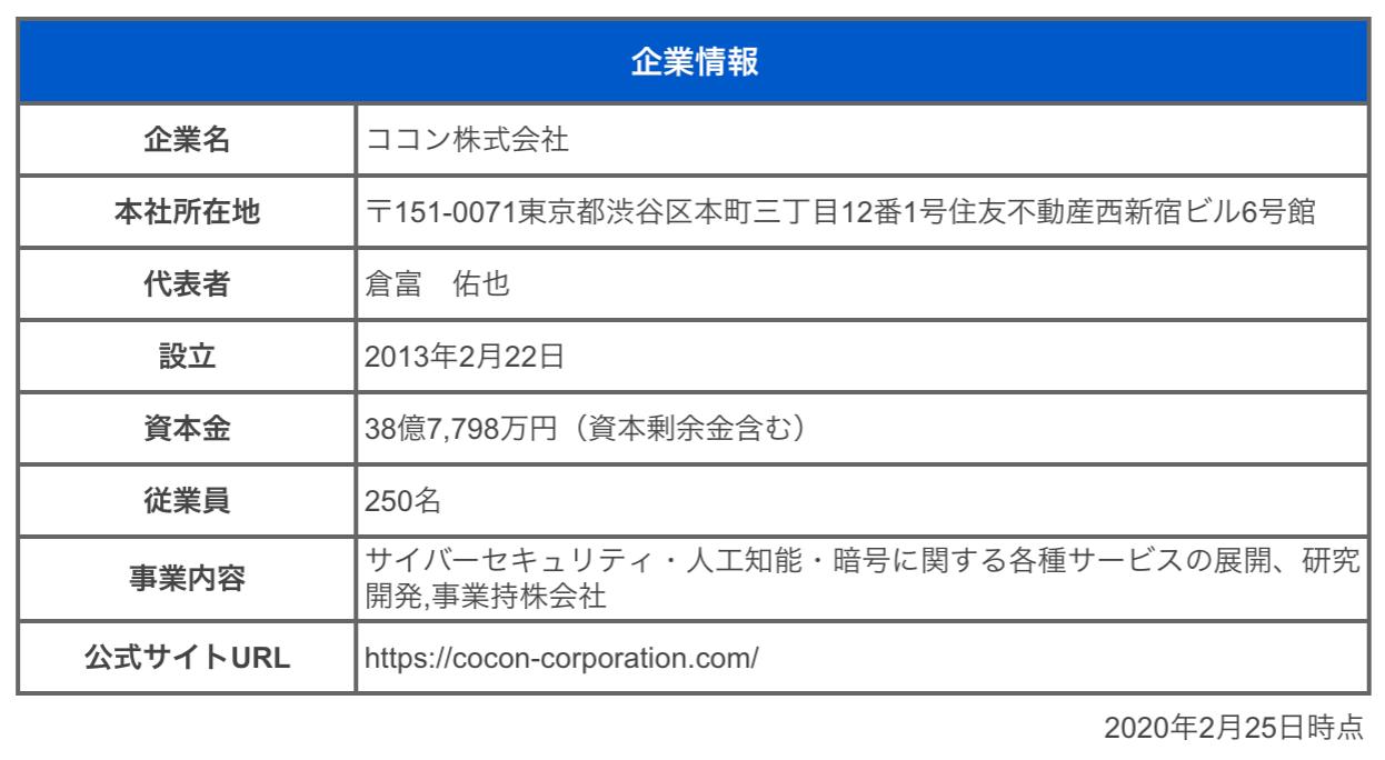 ココン株式会社