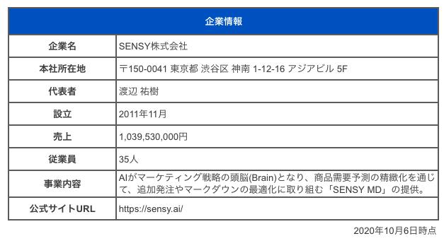 SENSY株式会社