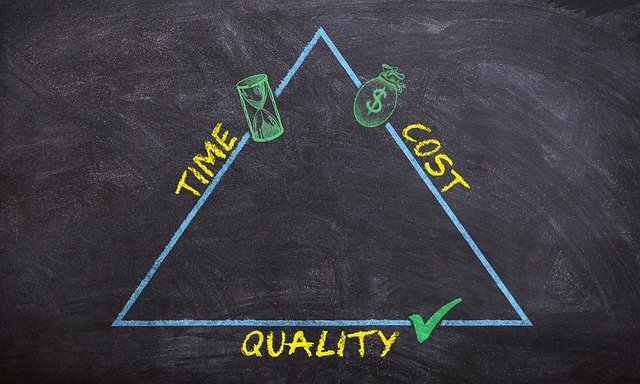 triangle, quality, time