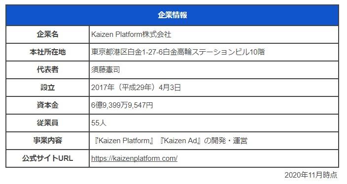 Kaizen Platform株式会社