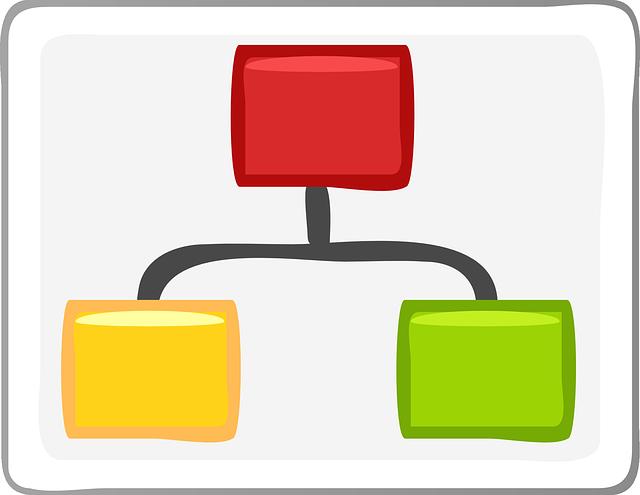 diagram, schematic, hierarchy